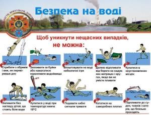 поведынка на воды